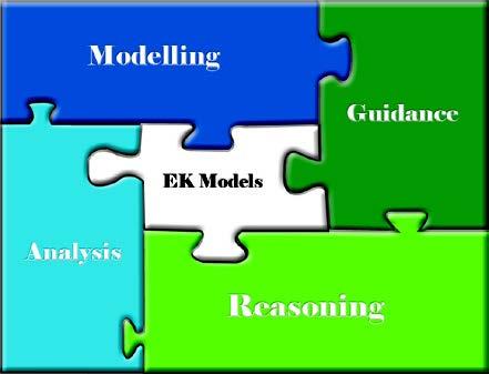 Enterprise Knowledge Development project logo