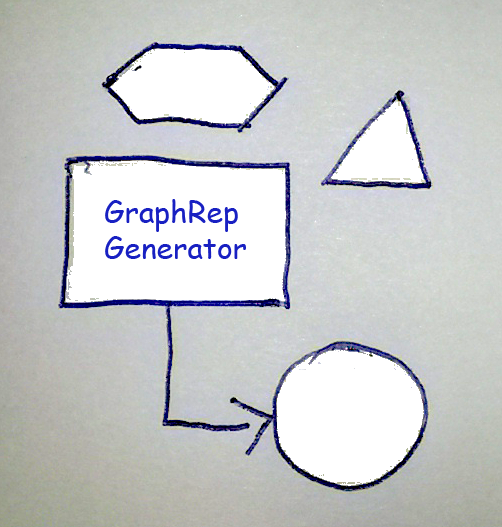 http://vienna.omilab.org/repo/files/SeMFIS/graphrep_generator.png project logo