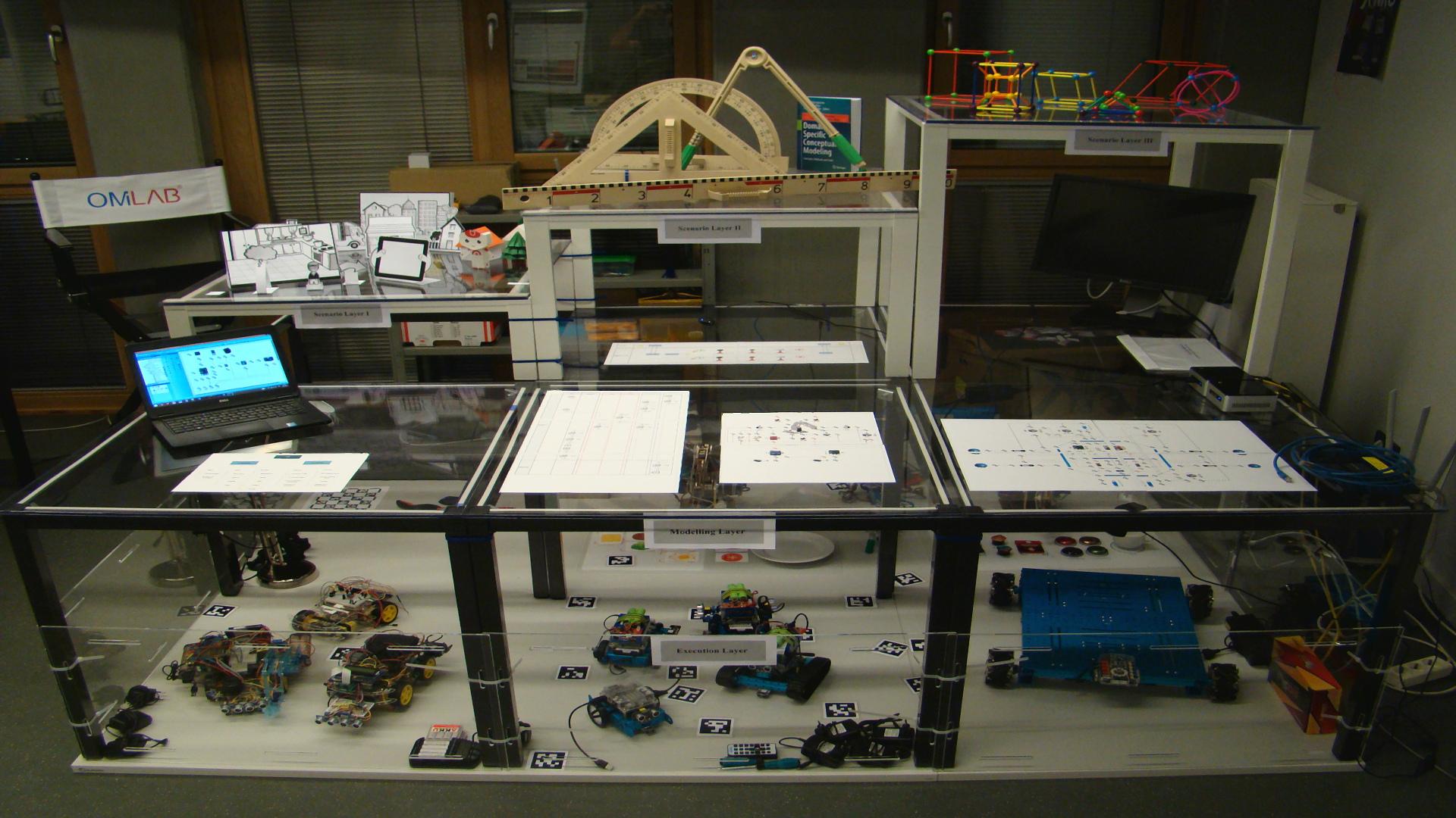 OMiRob Laboratory